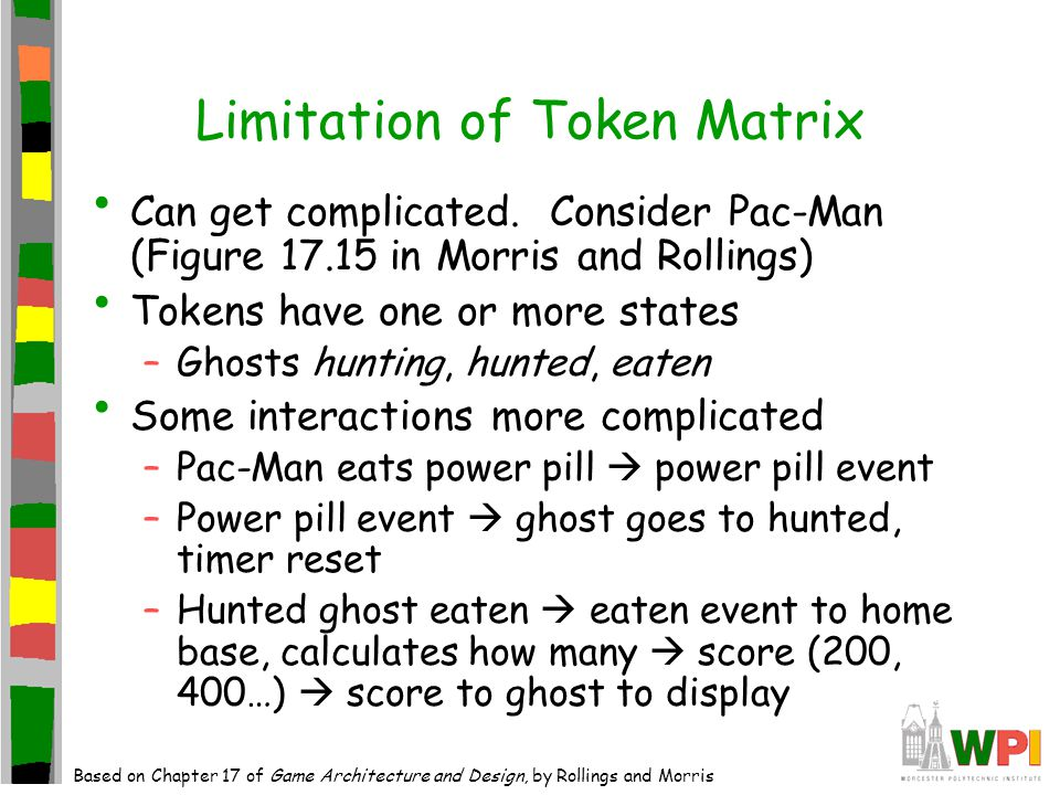 State Machine for Ghost Token Token Matrix gives you big picture Finite State Machine (FSM) gives you focus on specific area (Example of ghost in Figure 17.16) Single token and how rest of world interacts.