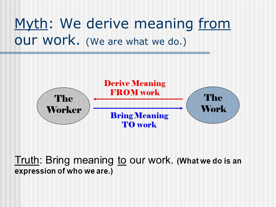 Myth: We derive meaning from our work. (We are what we do.) Derive Meaning FROM work The Worker The Work Truth: Bring meaning to our work. (What we do