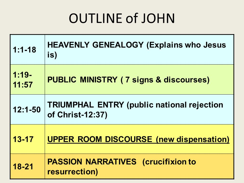 OUTLINE of JOHN 1:1-18 HEAVENLY GENEALOGY (Explains who Jesus is) 1:19- 11:57 PUBLIC MINISTRY ( 7 signs & discourses) 12:1-50 TRIUMPHAL ENTRY (public national rejection of Christ-12:37) 13-17UPPER ROOM DISCOURSE (new dispensation) 18-21 PASSION NARRATIVES (crucifixion to resurrection)