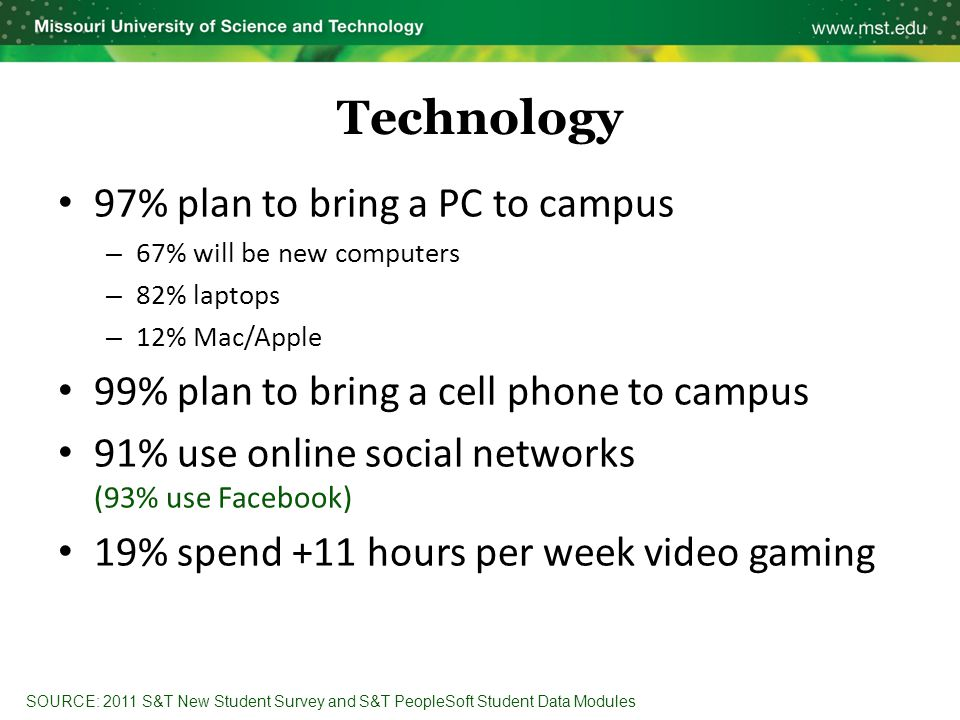 Technology 97% plan to bring a PC to campus – 67% will be new computers – 82% laptops – 12% Mac/Apple 99% plan to bring a cell phone to campus 91% use