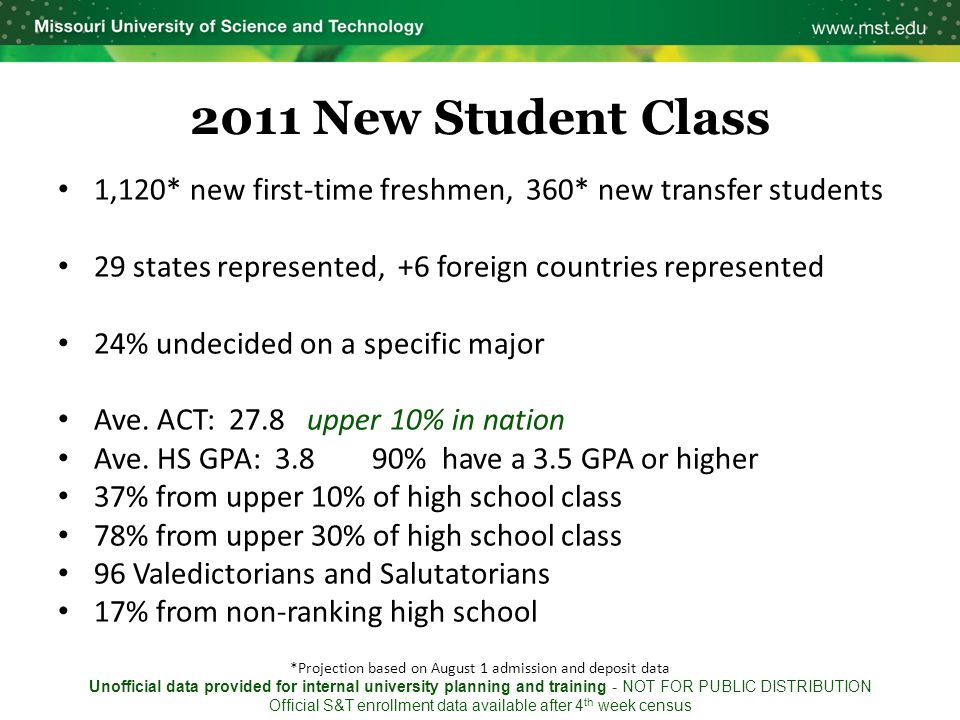 2011 New Student Class 1,120* new first-time freshmen, 360* new transfer students 29 states represented, +6 foreign countries represented 24% undecide