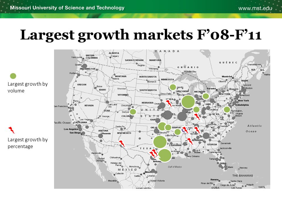 Largest growth markets F'08-F'11 Largest growth by volume Largest growth by percentage