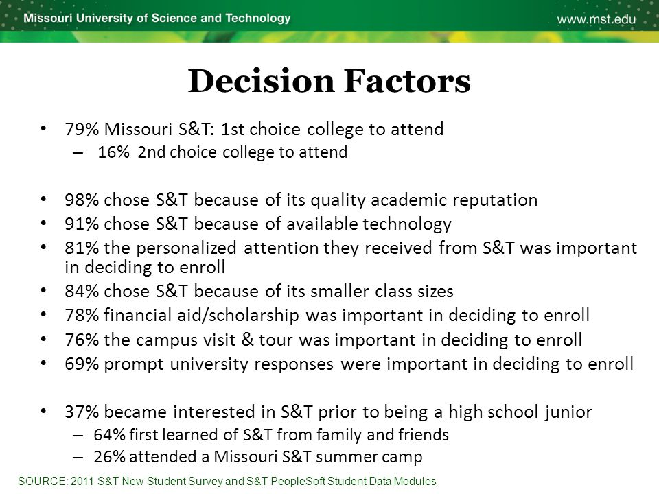 Expectations 67% plan to complete a B.S.in 4 years or less 34% actually will (Sr.
