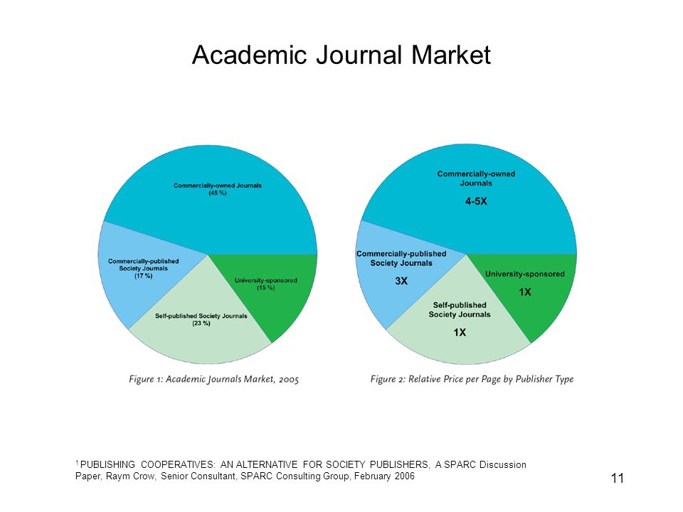 11 Academic Journal Market 1 PUBLISHING COOPERATIVES: AN ALTERNATIVE FOR SOCIETY PUBLISHERS, A SPARC Discussion Paper, Raym Crow, Senior Consultant, SPARC Consulting Group, February 2006