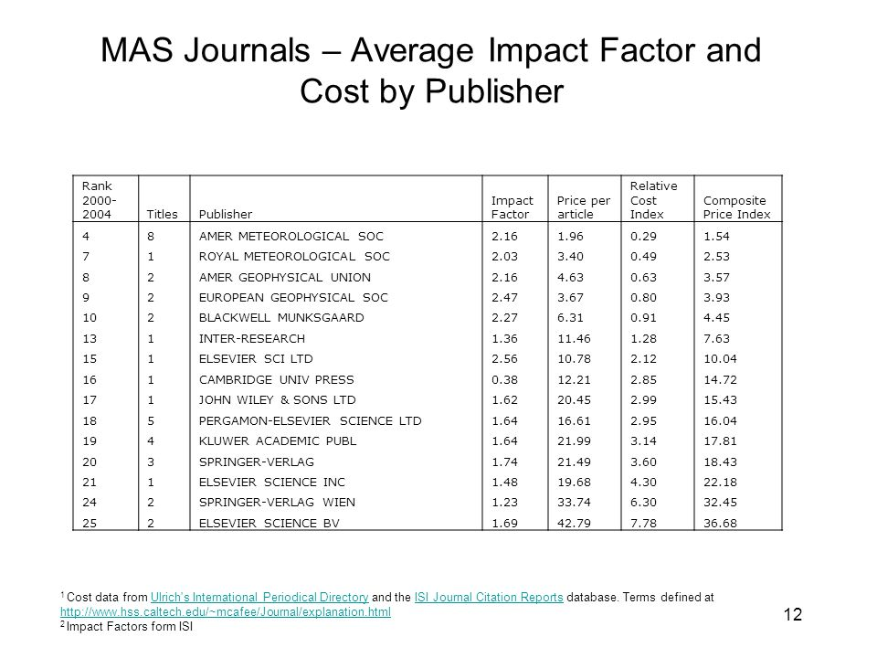 12 MAS Journals – Average Impact Factor and Cost by Publisher Rank 2000- 2004TitlesPublisher Impact Factor Price per article Relative Cost Index Composite Price Index 48AMER METEOROLOGICAL SOC2.161.960.291.54 71ROYAL METEOROLOGICAL SOC2.033.400.492.53 82AMER GEOPHYSICAL UNION2.164.630.633.57 92EUROPEAN GEOPHYSICAL SOC2.473.670.803.93 102BLACKWELL MUNKSGAARD2.276.310.914.45 131INTER-RESEARCH1.3611.461.287.63 151ELSEVIER SCI LTD2.5610.782.1210.04 161CAMBRIDGE UNIV PRESS0.3812.212.8514.72 171JOHN WILEY & SONS LTD1.6220.452.9915.43 185PERGAMON-ELSEVIER SCIENCE LTD1.6416.612.9516.04 194KLUWER ACADEMIC PUBL1.6421.993.1417.81 203SPRINGER-VERLAG1.7421.493.6018.43 211ELSEVIER SCIENCE INC1.4819.684.3022.18 242SPRINGER-VERLAG WIEN1.2333.746.3032.45 252ELSEVIER SCIENCE BV1.6942.797.7836.68 1 Cost data from Ulrich s International Periodical Directory and the ISI Journal Citation Reports database.