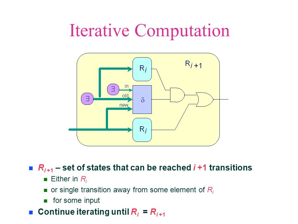 Iterative Computation R i +1 – set of states that can be reached i +1 transitions Either in R i or single transition away from some element of R i for some input Continue iterating until R i = R i +1