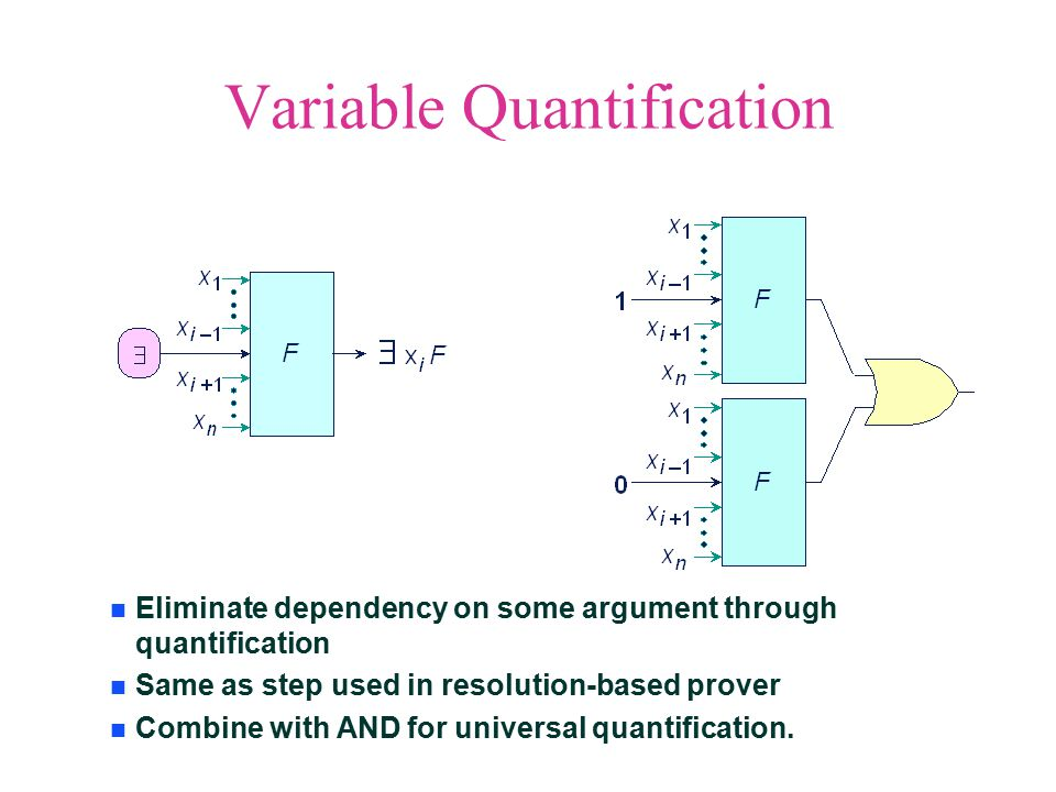 Variable Quantification Eliminate dependency on some argument through quantification Same as step used in resolution-based prover Combine with AND for universal quantification.