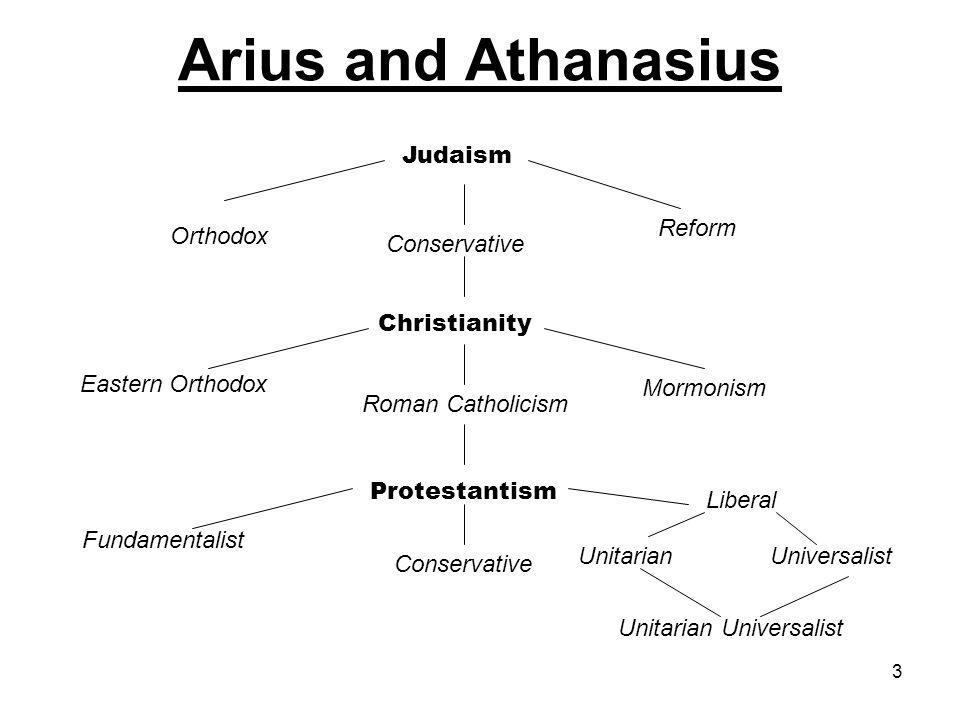 4 Arius and Athanasius The ANTI-CHRISTIAN Campaign began slowly.