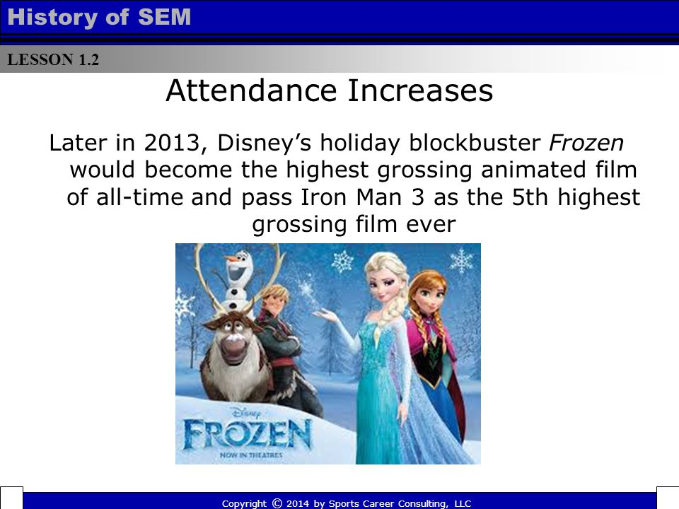 LESSON 1.2 History of SEM Attendance Increases Later in 2013, Disney's holiday blockbuster Frozen would become the highest grossing animated film of a