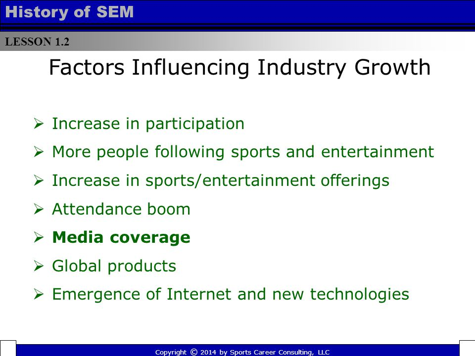 LESSON 1.2 History of SEM  Increase in participation  More people following sports and entertainment  Increase in sports/entertainment offerings 