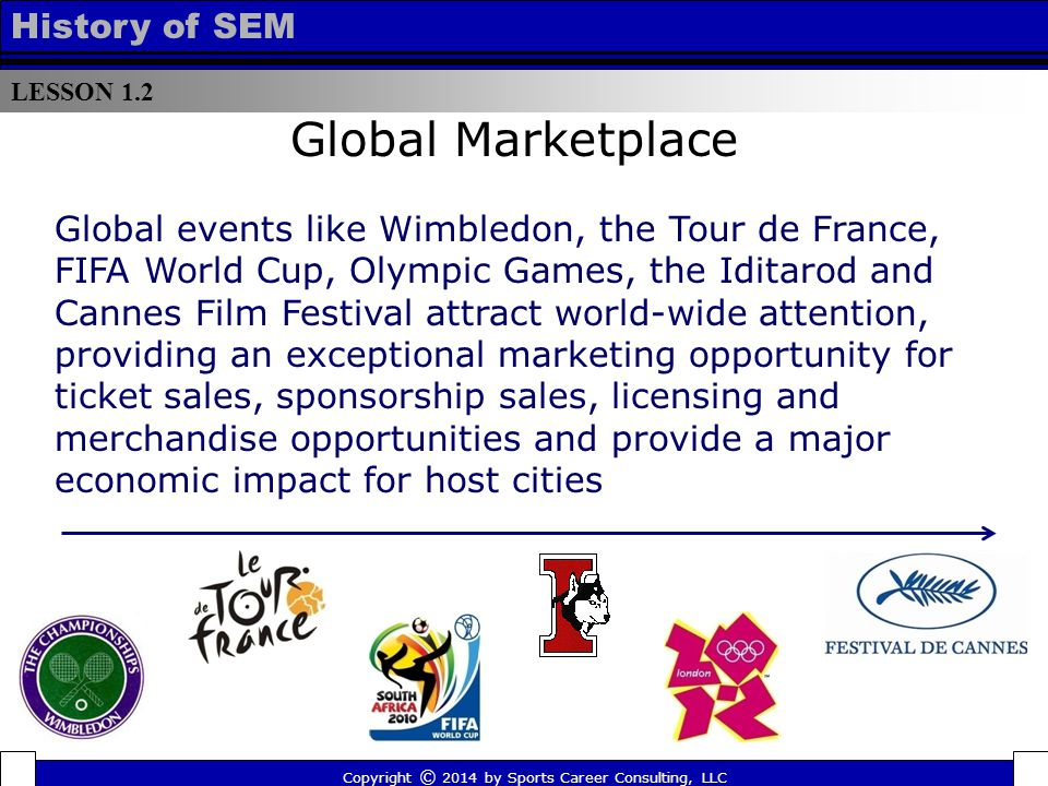 LESSON 1.2 History of SEM Global Marketplace Global events like Wimbledon, the Tour de France, FIFA World Cup, Olympic Games, the Iditarod and Cannes Film Festival attract world-wide attention, providing an exceptional marketing opportunity for ticket sales, sponsorship sales, licensing and merchandise opportunities and provide a major economic impact for host cities Copyright © 2014 by Sports Career Consulting, LLC