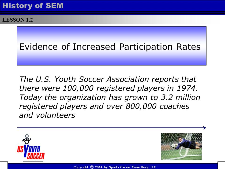 LESSON 1.2 History of SEM Evidence of Increased Participation Rates The U.S.