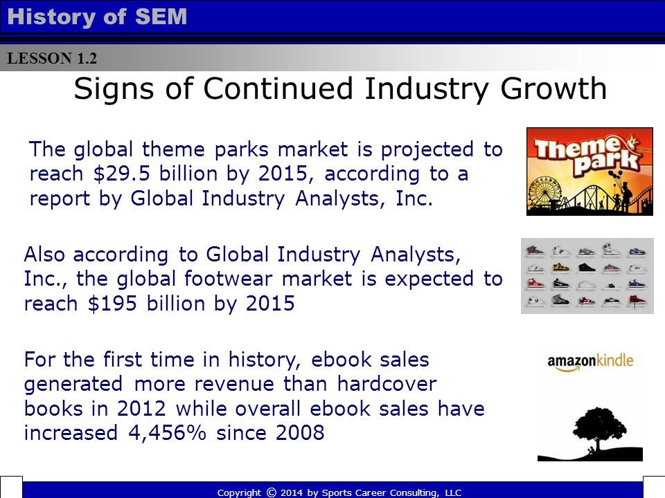 LESSON 1.2 History of SEM Signs of Continued Industry Growth Copyright © 2014 by Sports Career Consulting, LLC The global theme parks market is projected to reach $29.5 billion by 2015, according to a report by Global Industry Analysts, Inc.