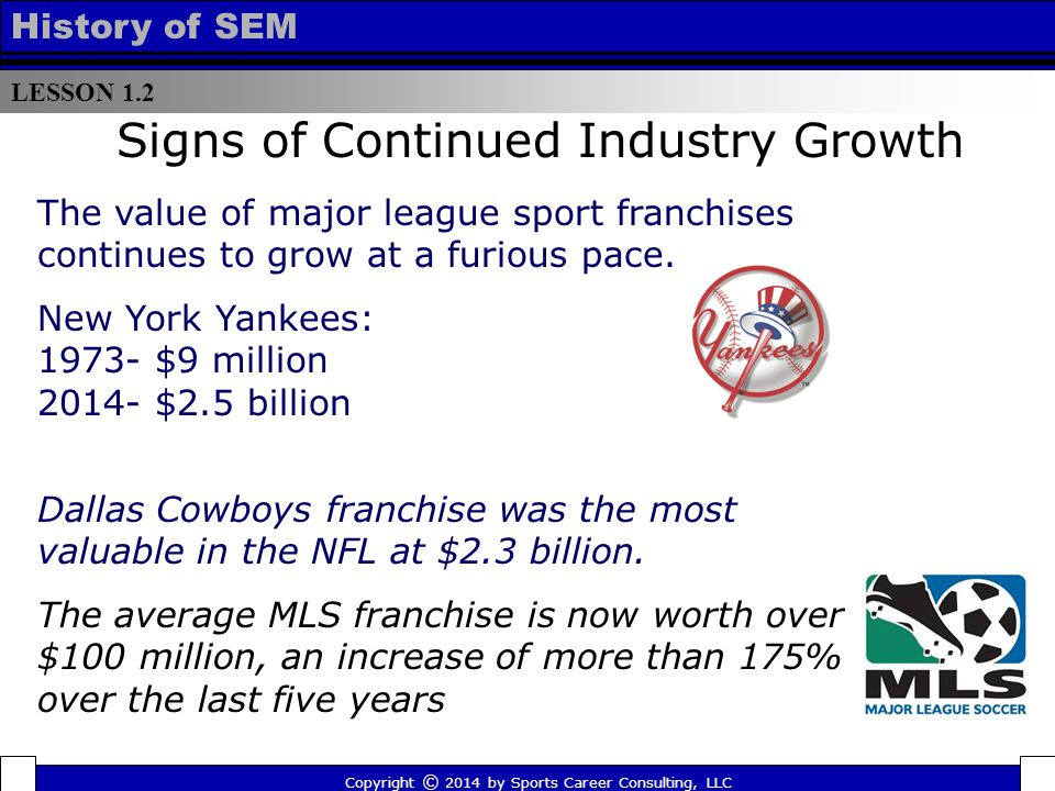LESSON 1.2 History of SEM Signs of Continued Industry Growth Dallas Cowboys franchise was the most valuable in the NFL at $2.3 billion. The average ML