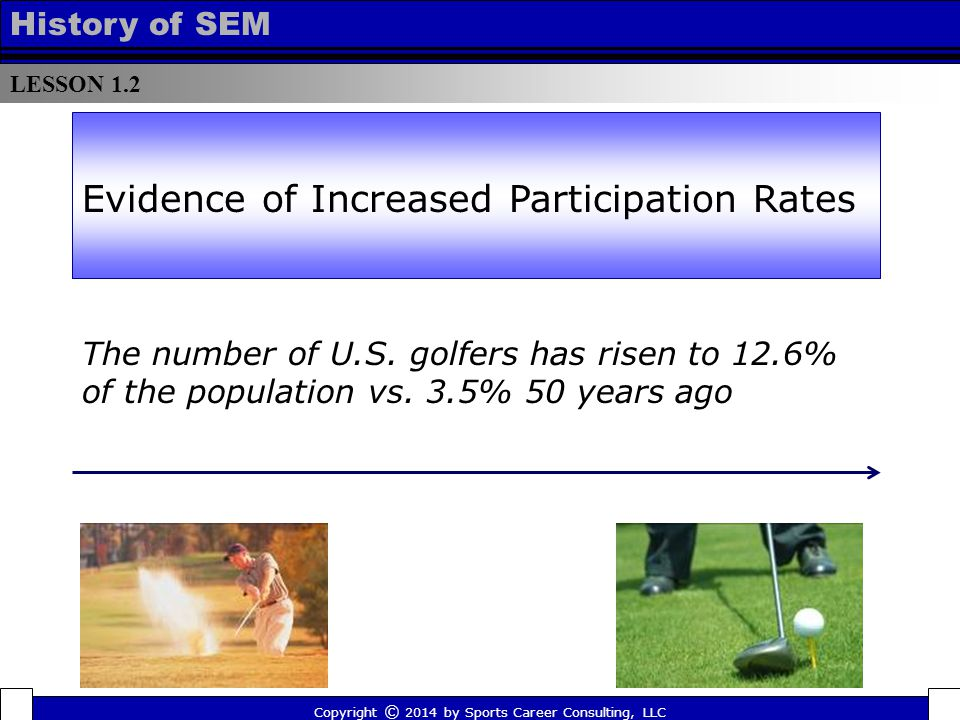 LESSON 1.2 History of SEM The number of U.S. golfers has risen to 12.6% of the population vs. 3.5% 50 years ago Evidence of Increased Participation Ra