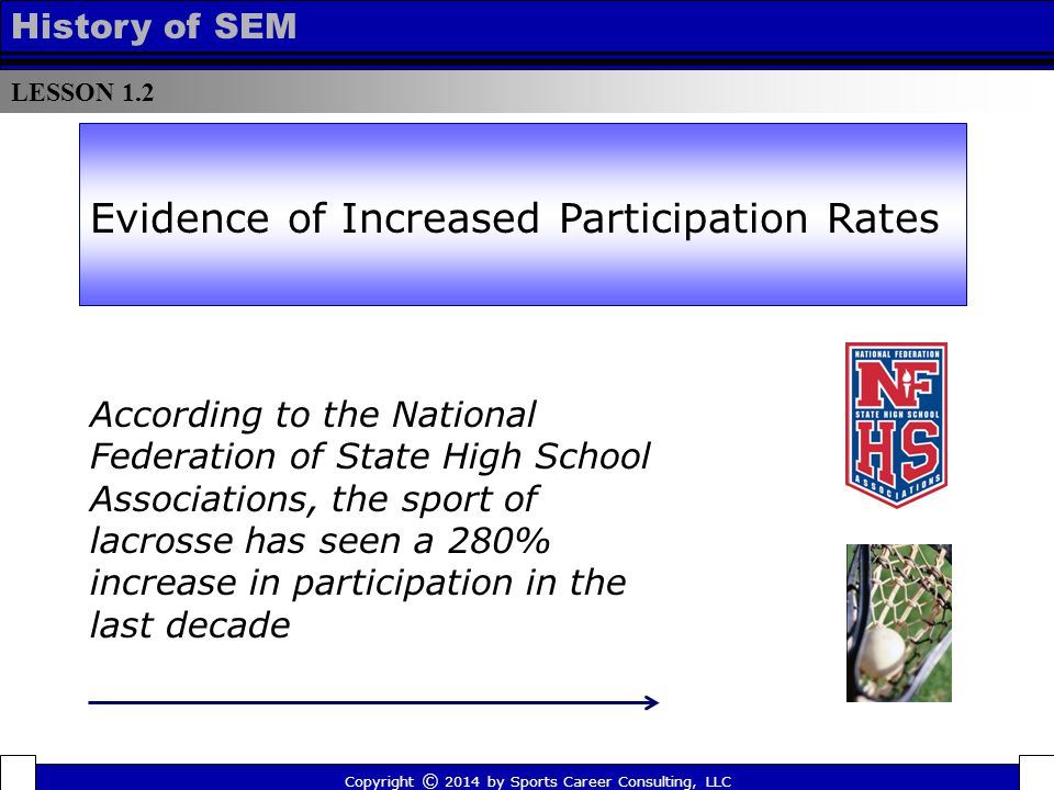 LESSON 1.2 History of SEM According to the National Federation of State High School Associations, the sport of lacrosse has seen a 280% increase in pa