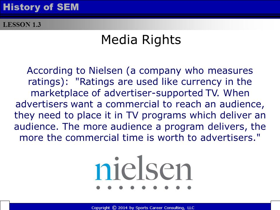 LESSON 1.3 History of SEM Copyright © 2014 by Sports Career Consulting, LLC Media Rights According to Nielsen (a company who measures ratings):