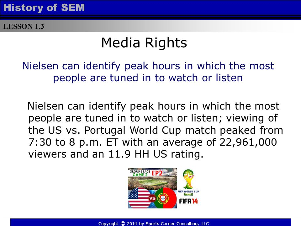 LESSON 1.3 History of SEM Copyright © 2014 by Sports Career Consulting, LLC Media Rights Nielsen can identify peak hours in which the most people are tuned in to watch or listen Nielsen can identify peak hours in which the most people are tuned in to watch or listen; viewing of the US vs.