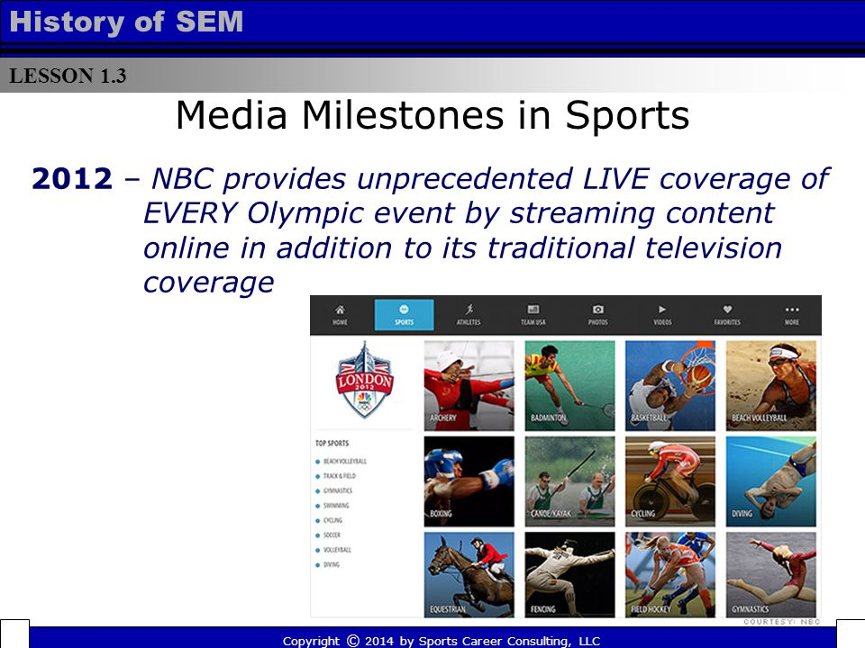LESSON 1.3 History of SEM 2012 – NBC provides unprecedented LIVE coverage of EVERY Olympic event by streaming content online in addition to its traditional television coverage Media Milestones in Sports Copyright © 2014 by Sports Career Consulting, LLC