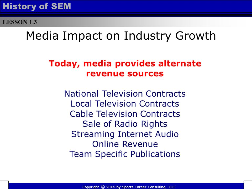 LESSON 1.3 History of SEM Media Impact on Industry Growth Today, media provides alternate revenue sources National Television Contracts Local Television Contracts Cable Television Contracts Sale of Radio Rights Streaming Internet Audio Online Revenue Team Specific Publications Copyright © 2014 by Sports Career Consulting, LLC