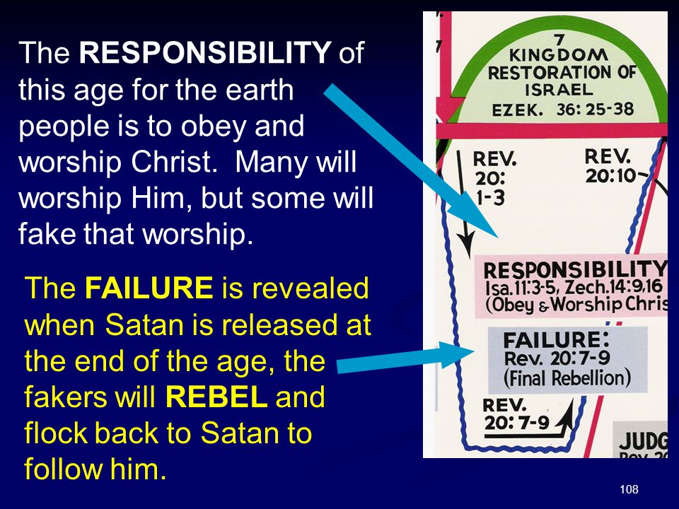 108 The RESPONSIBILITY of this age for the earth people is to obey and worship Christ. Many will worship Him, but some will fake that worship. The FAI
