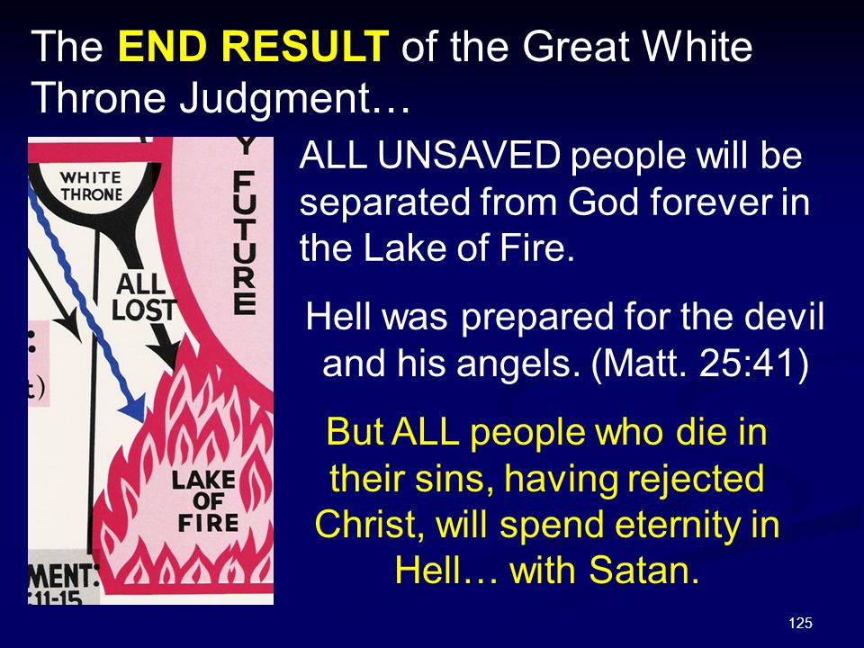 125 The END RESULT of the Great White Throne Judgment… ALL UNSAVED people will be separated from God forever in the Lake of Fire. Hell was prepared fo