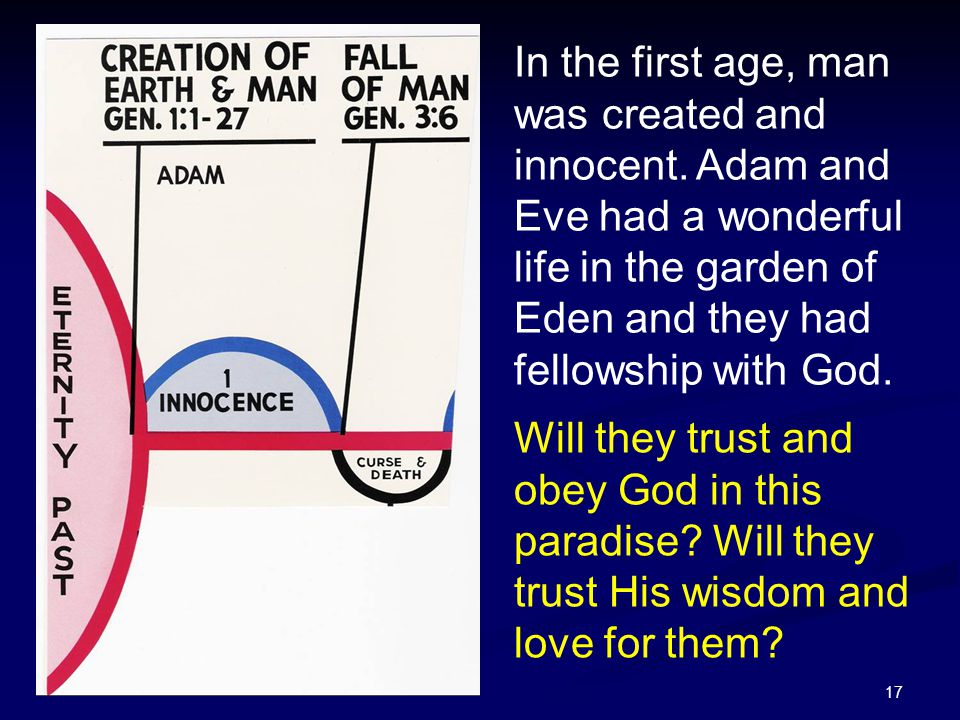 17 In the first age, man was created and innocent. Adam and Eve had a wonderful life in the garden of Eden and they had fellowship with God. Will they