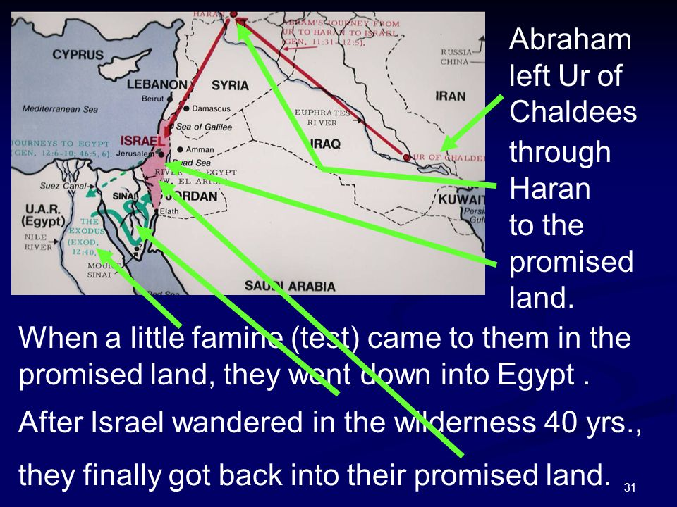 31 Abraham left Ur of Chaldees through Haran to the promised land. When a little famine (test) came to them in the promised land, they went down into
