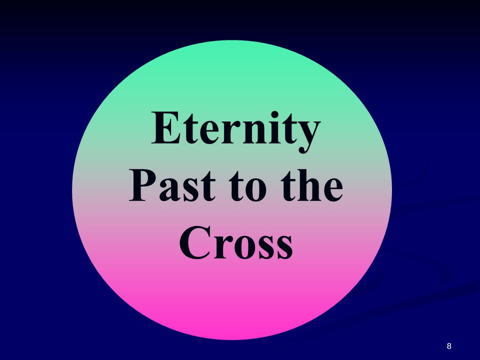 8 Eternity Past to the Cross