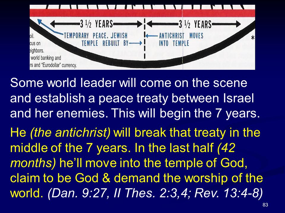 83 Some world leader will come on the scene and establish a peace treaty between Israel and her enemies. This will begin the 7 years. He (the antichri