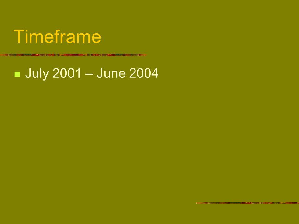 Timeframe July 2001 – June 2004