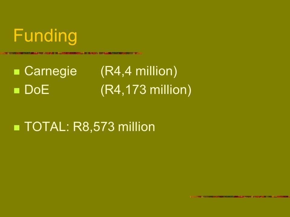 Funding Carnegie (R4,4 million) DoE (R4,173 million) TOTAL: R8,573 million
