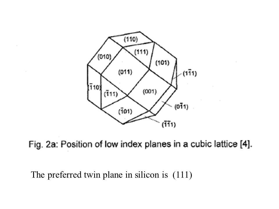 The preferred twin plane in silicon is (111)