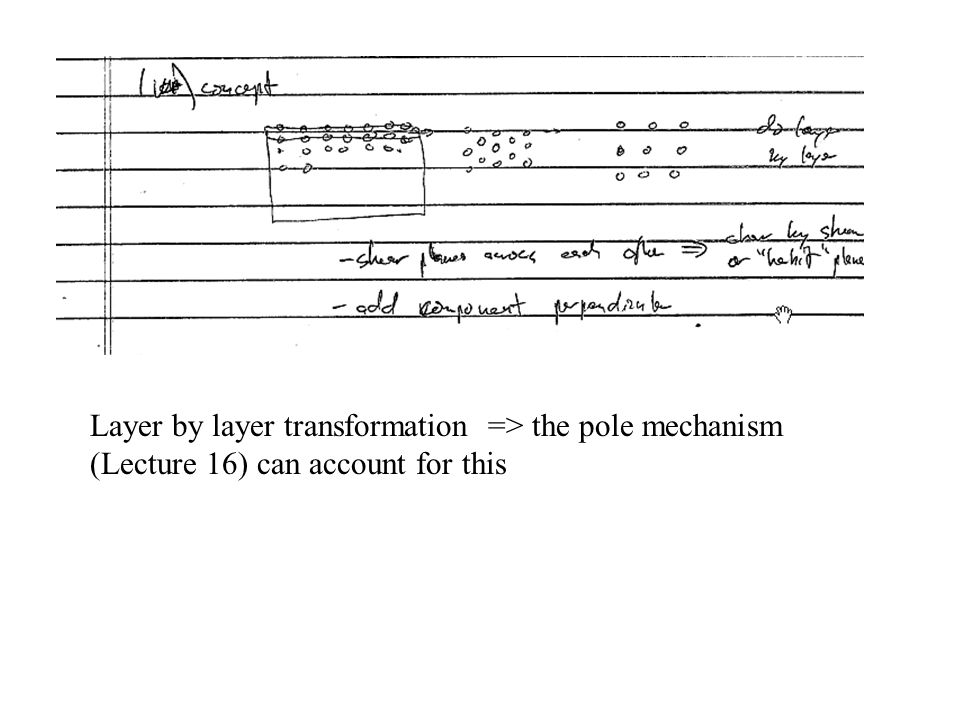 Layer by layer transformation => the pole mechanism (Lecture 16) can account for this
