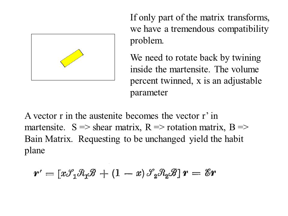 If only part of the matrix transforms, we have a tremendous compatibility problem. We need to rotate back by twining inside the martensite. The volume