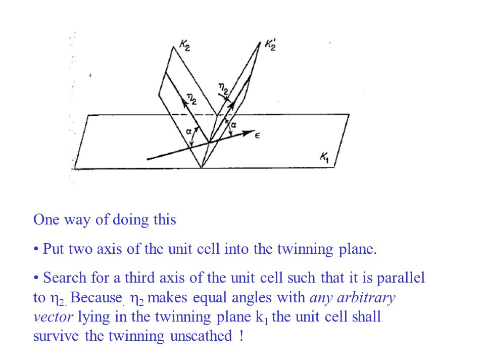 One way of doing this Put two axis of the unit cell into the twinning plane. Search for a third axis of the unit cell such that it is parallel to  