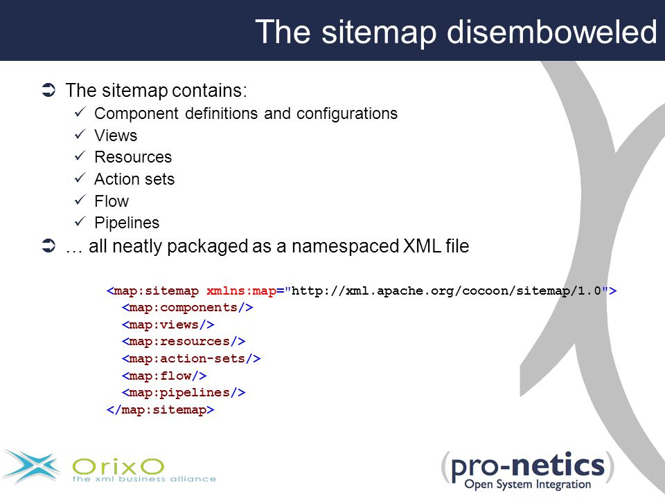 The sitemap disemboweled  The sitemap contains: Component definitions and configurations Views Resources Action sets Flow Pipelines  … all neatly packaged as a namespaced XML file