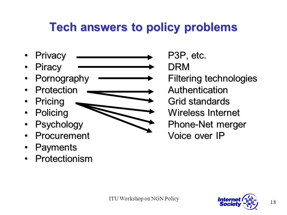 18 ITU Workshop on NGN Policy Tech answers to policy problems PrivacyP3P, etc.PrivacyP3P, etc.