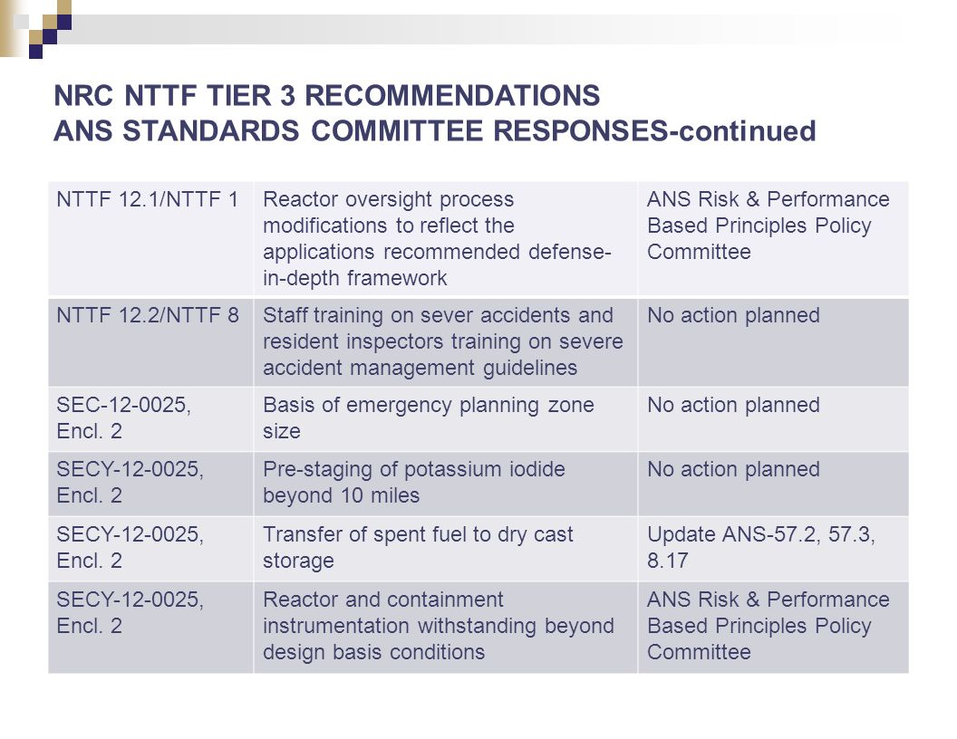 NRC NTTF TIER 3 RECOMMENDATIONS ANS STANDARDS COMMITTEE RESPONSES-continued Standards Board Priority Task Group – Task Group formed at ANS meeting in June 2012 to develop a priority list of ANS standards that need upgrade, revisions, or new development to coordinate with other SDOs through the NESCC.