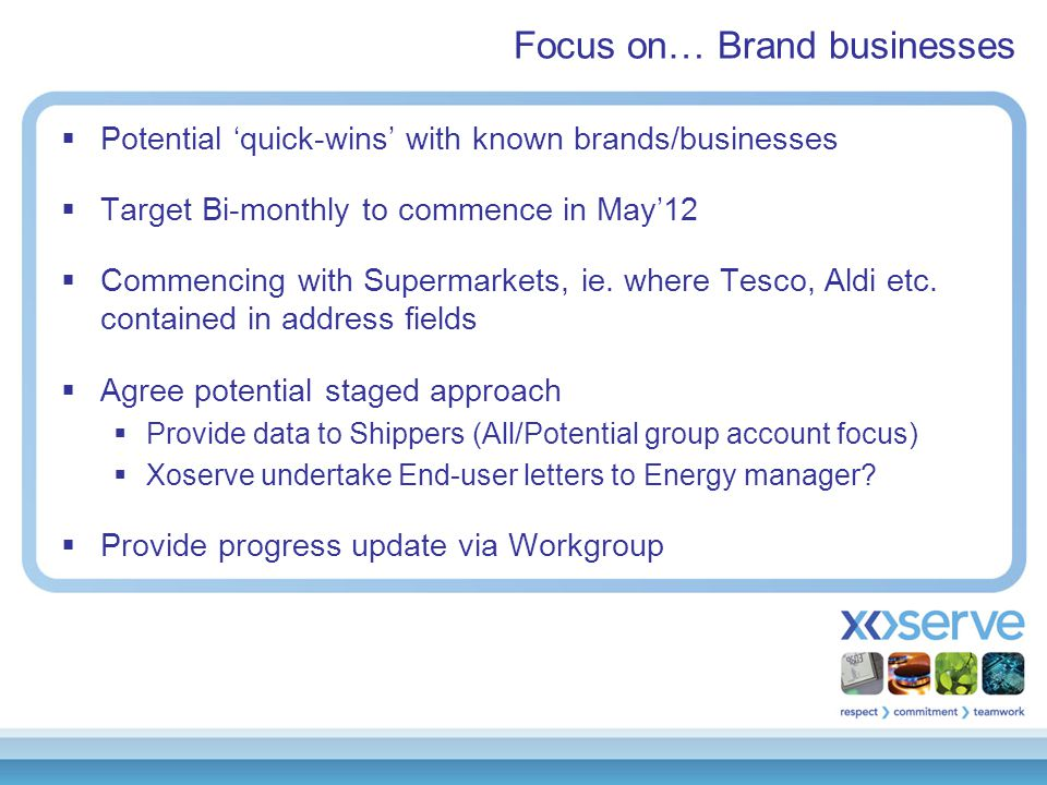 Focus on… Brand businesses  Potential 'quick-wins' with known brands/businesses  Target Bi-monthly to commence in May'12  Commencing with Supermarkets, ie.