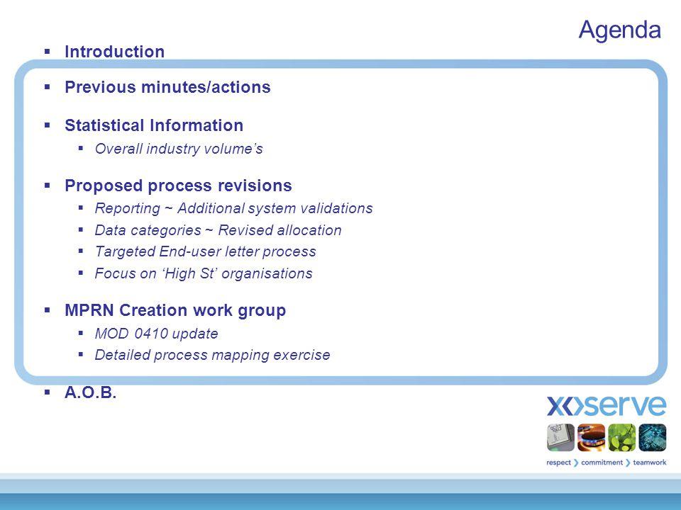 MPRN creation Work group