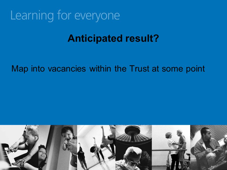 Anticipated result Map into vacancies within the Trust at some point