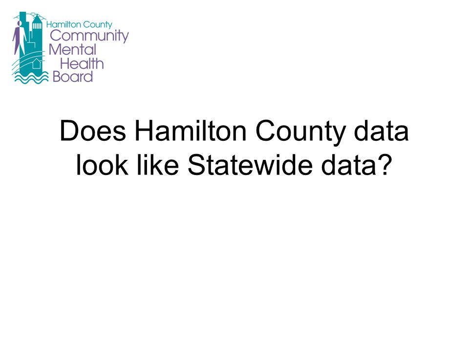 Does Hamilton County data look like Statewide data