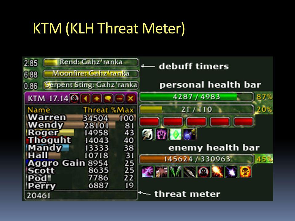 KTM (KLH Threat Meter)