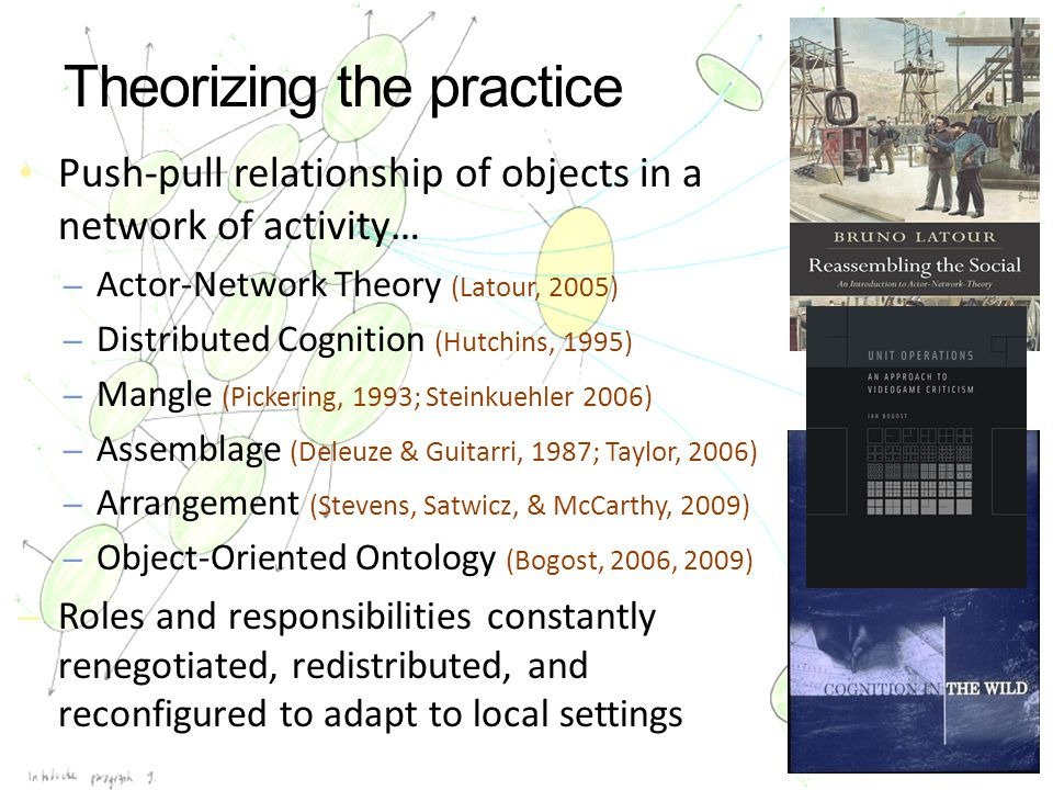 Theorizing the practice Push-pull relationship of objects in a network of activity… – Actor-Network Theory (Latour, 2005) – Distributed Cognition (Hutchins, 1995) – Mangle (Pickering, 1993; Steinkuehler 2006) – Assemblage (Deleuze & Guitarri, 1987; Taylor, 2006) – Arrangement (Stevens, Satwicz, & McCarthy, 2009) – Object-Oriented Ontology (Bogost, 2006, 2009) – Roles and responsibilities constantly renegotiated, redistributed, and reconfigured to adapt to local settings