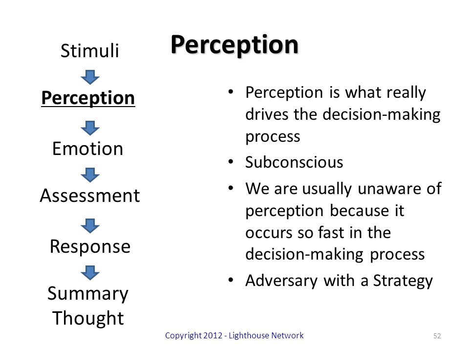 Perception Perception is what really drives the decision-making process Subconscious We are usually unaware of perception because it occurs so fast in