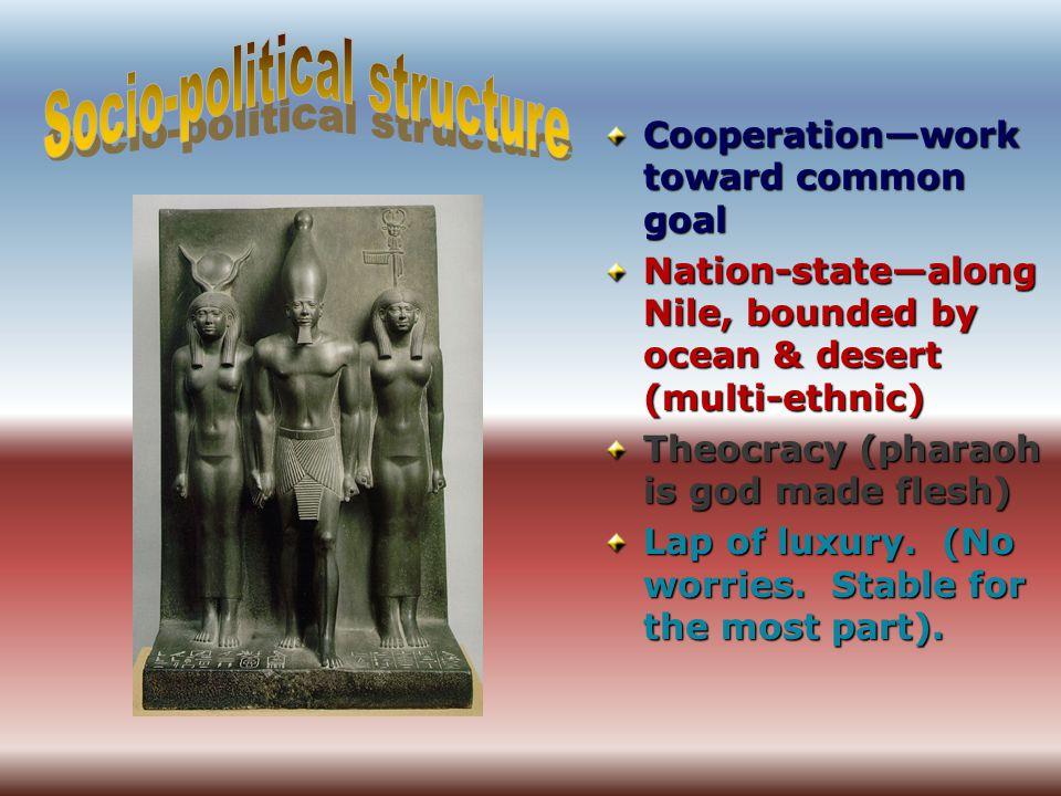 EGYPT : A Thumbnail Sketch