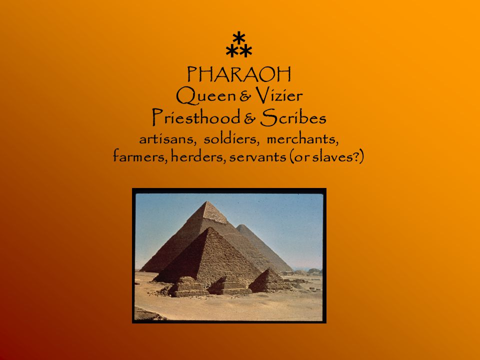  PHARAOH Queen & Vizier Priesthood & Scribes artisans, soldiers, merchants, farmers, herders, servants (or slaves?)
