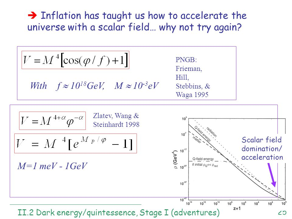25  Inflation has taught us how to accelerate the universe with a scalar field… why not try again.