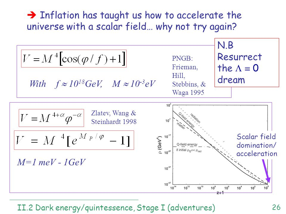 26  Inflation has taught us how to accelerate the universe with a scalar field… why not try again.